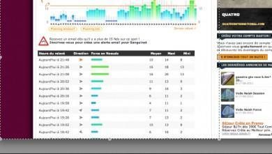 Wind report FR, Les Aigrettes (40) du 2011-08-17 17:00:00